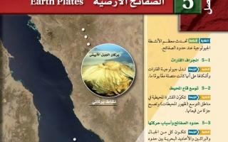 حل الفصل الخامس الصفائح الأرضية علم الأرض (جيولوجيا) مقررات